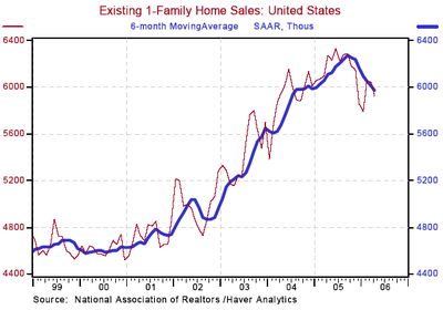 home_sales.png
