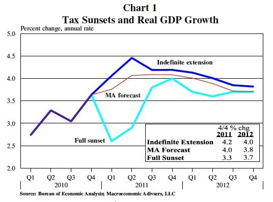 MA_chart1.jpg