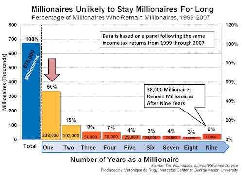 Links for 2012-02-01 | Econbrowser