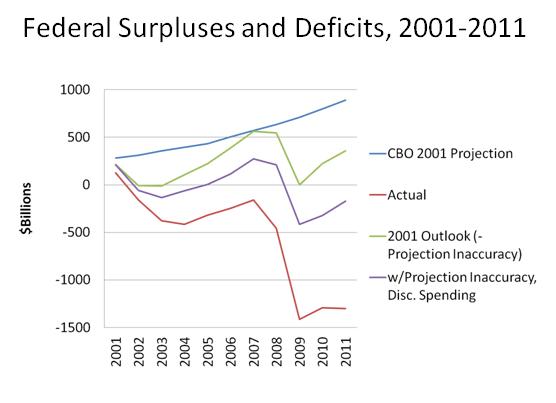 deficit3_aug_12.png