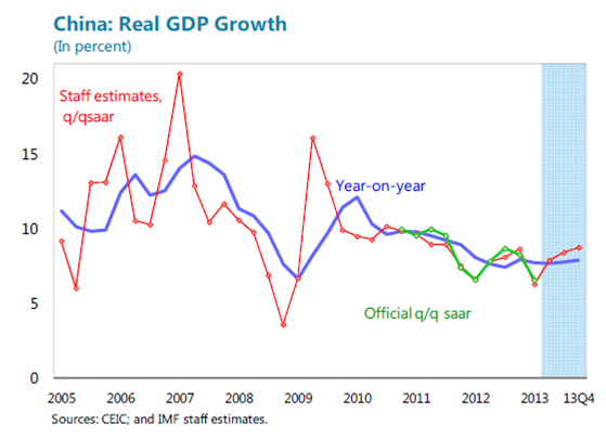 chinese_growth1.png