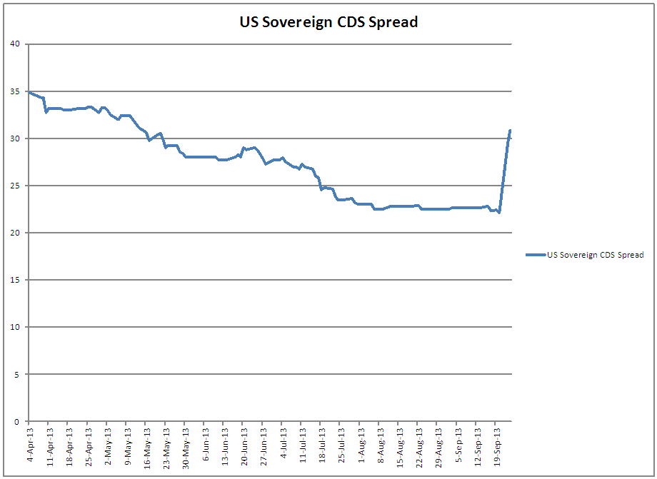 Markit-Data-Single-Name-and-Index-CDS-Spreads-2_22069_image001.png