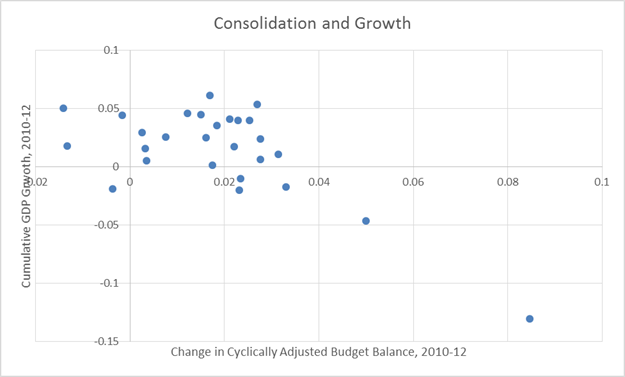 consolidation_growth10_12.png