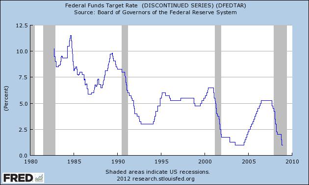 interest rate formulas