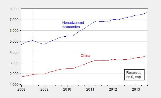 reserves_ldc_china.jpg