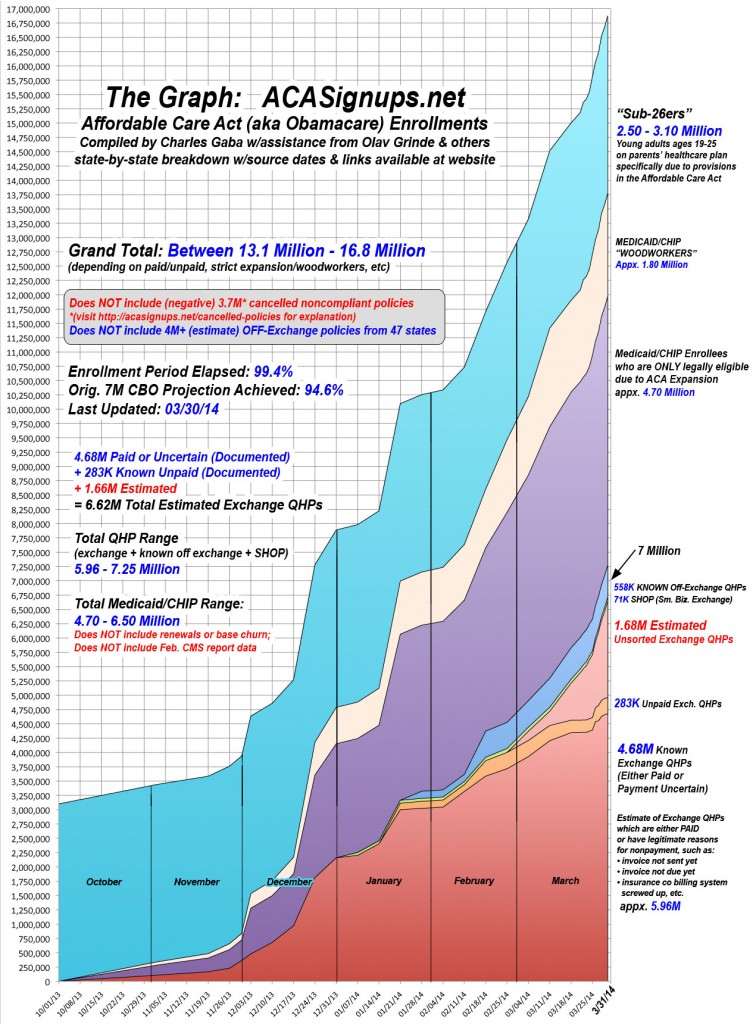 aca_chart_140330b (1)