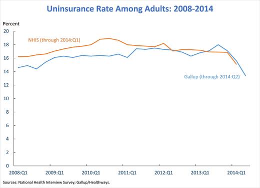 Figure1_healthinsurance