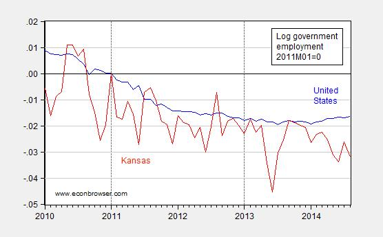 govtemployment_ks_us