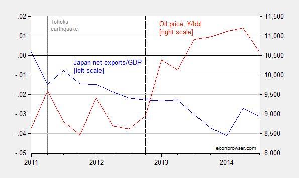 jap_nx_oilprice
