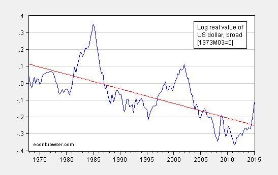 dollar_plus_trend
