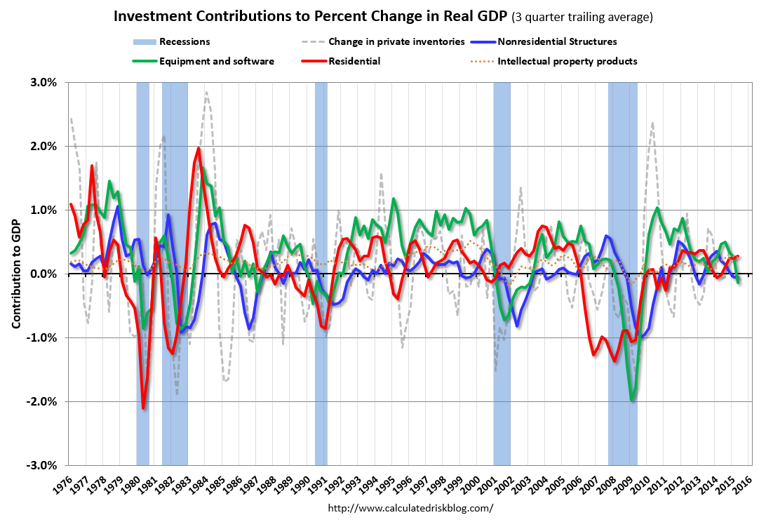current economic conditions the role of Current economic conditions: the role of fiscal and monetary policies in the united states july 25th, 2012 over the past ten years, we have seen a weary world with.