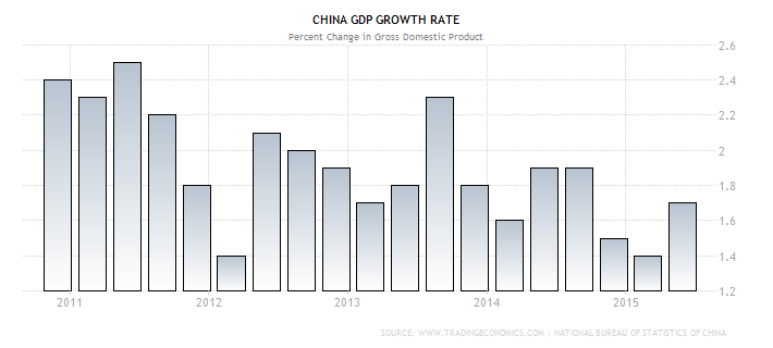 On China, and Preventing the Financial Runs of August
