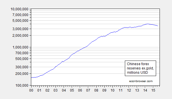 chinese_reserves