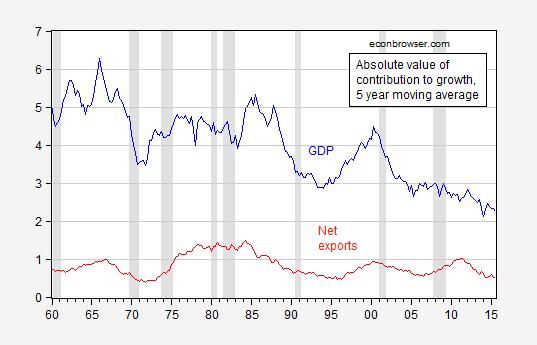volatility3