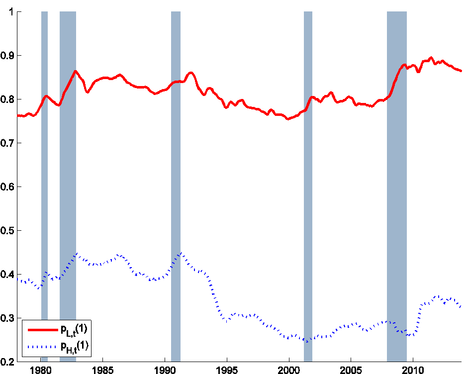 the effects of long term unemployment