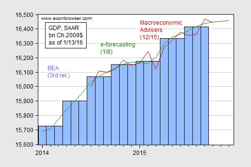 recessionindic_jan2016a