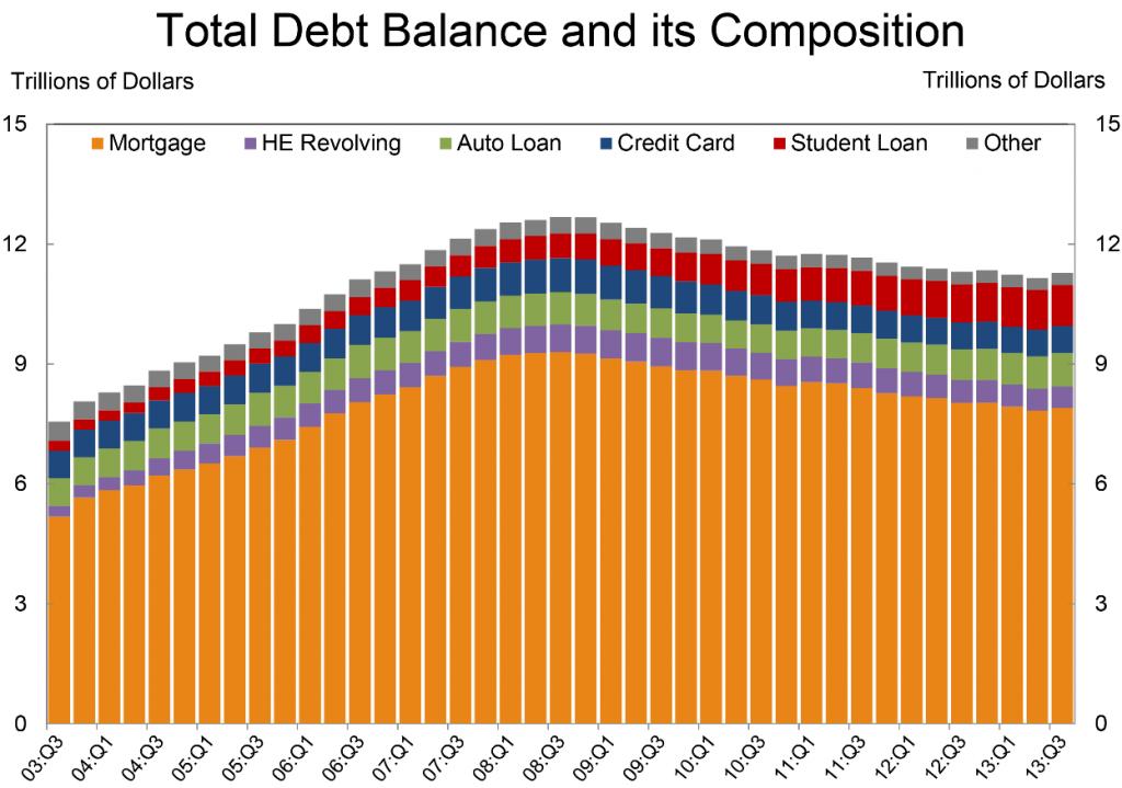 debt_comp