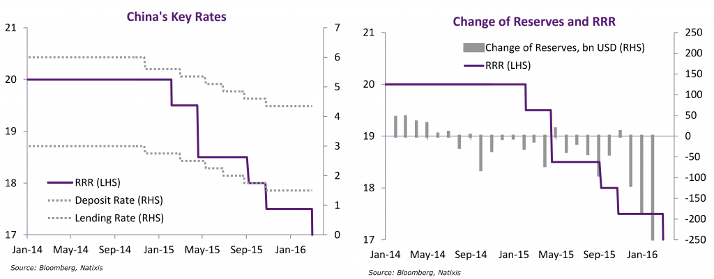 natixis_china2