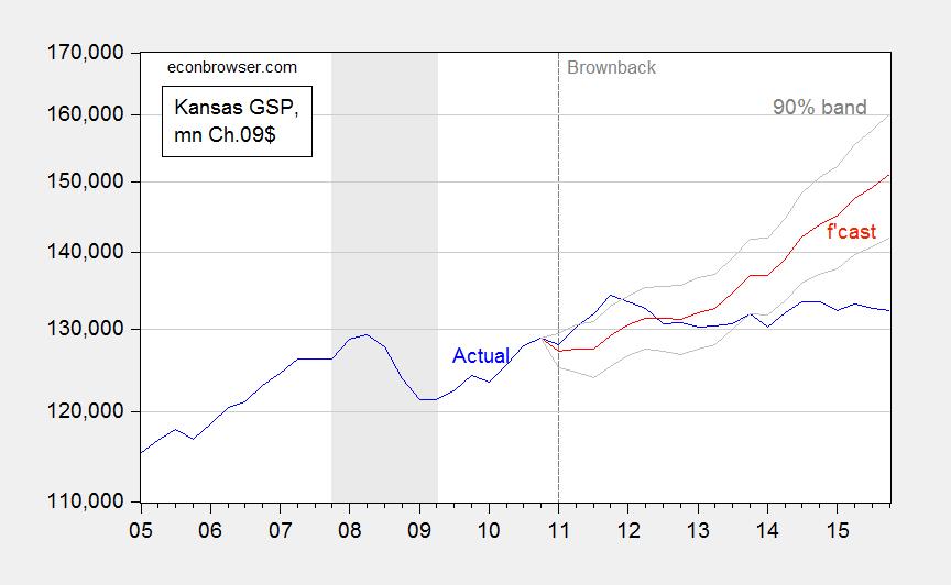 ks_recession2b
