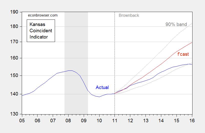ks_recession2aci