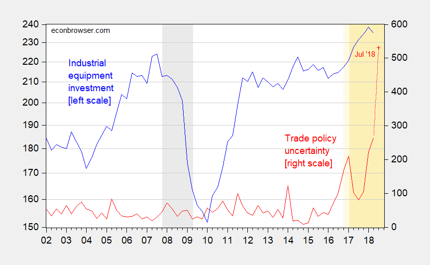 The CBO on Trade Policy Uncertainty