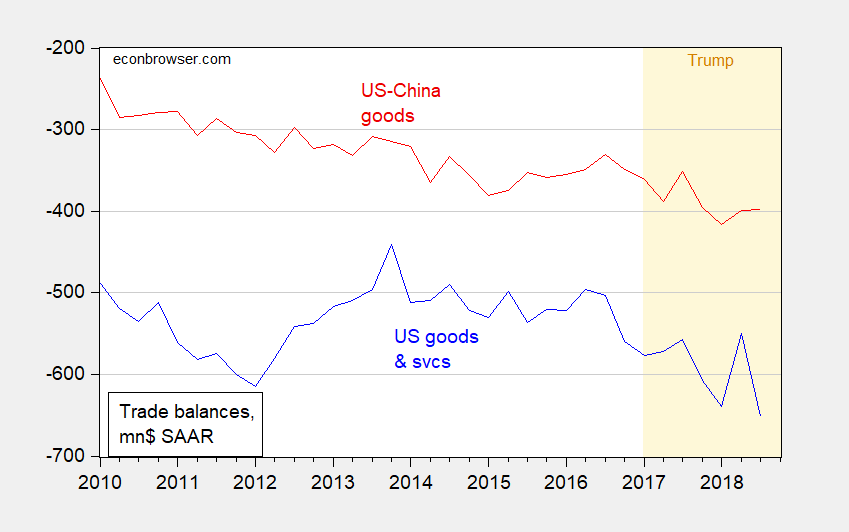 So…Tired…of…Winning (Trade Deficit Edition)
