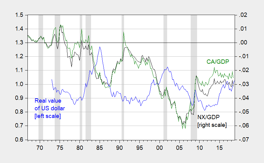 Crazy Definitions of Equilibrium Exchange Rates