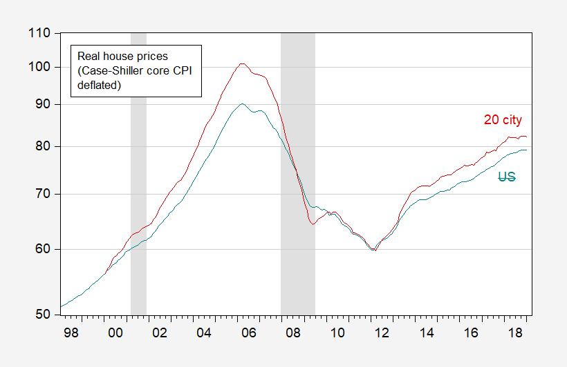 Thoughts on the Next Recession | Econbrowser