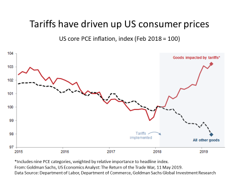 "Guest Contribution: ""The Trade War Resumes "" 