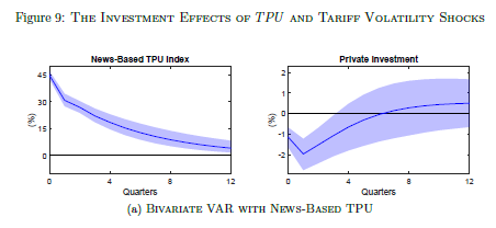 """The Economic Effects of Trade Policy Uncertainty"""