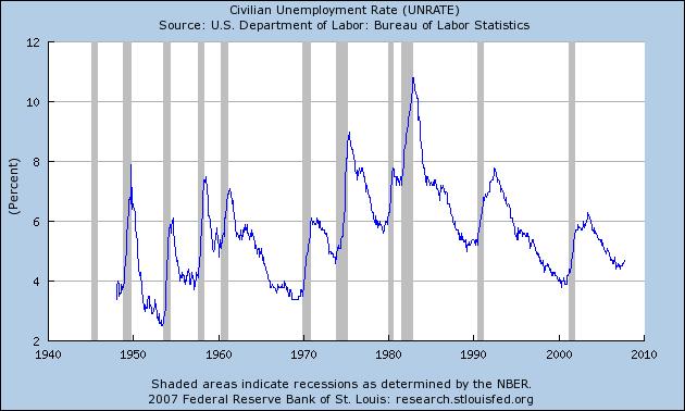 unemployment_oct_07.png