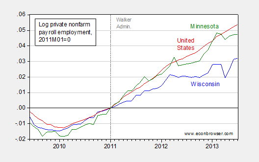 WI_MN_US_compare.png