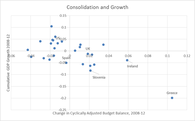 consolidation_growth.png