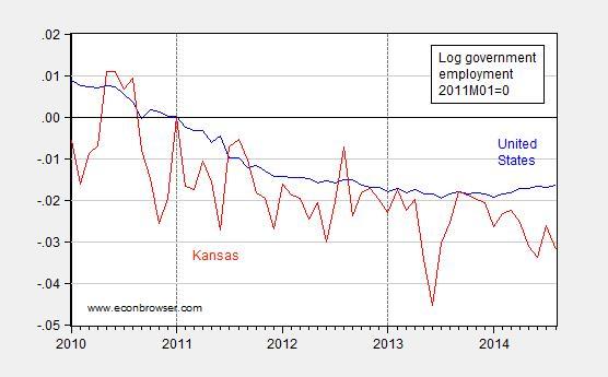 govtemployment_ks_us