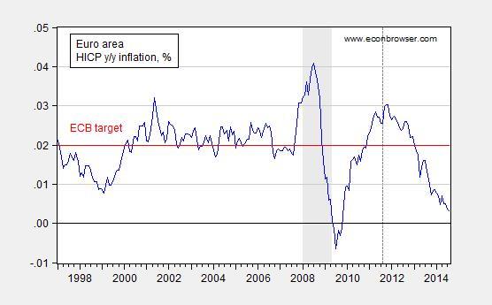 hicpinflation1
