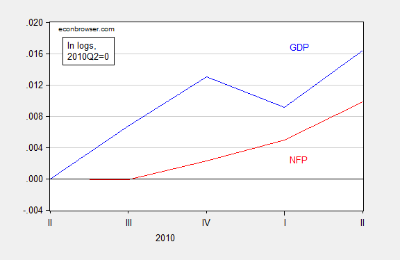 gdp_nfp_2