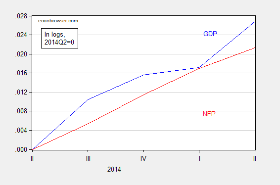 gdp_nfp_6