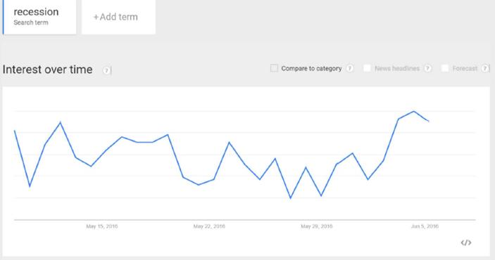 googletrends_recession