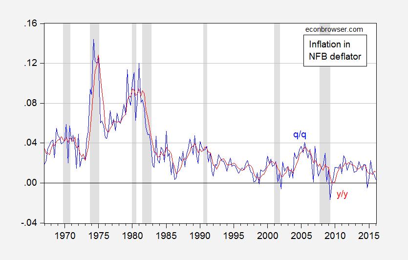 nfb_inflation